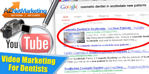 Getting Highly Profitable Dental Patients With Videos