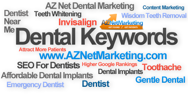keywords for dental websites, seo, optimization,google rankings